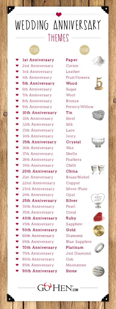 wedding-gifts-by-year-7ql6ejixa